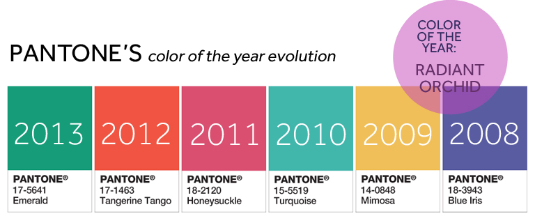 Color Of The Year color of the year 2014 | textures