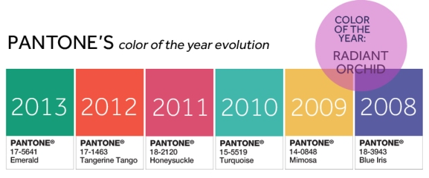 Pantone-color-of-the-year-evolution