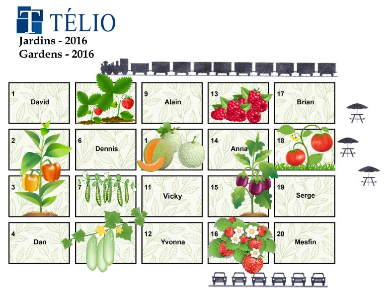 Garden plot plan for Télio